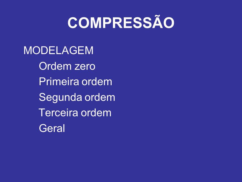 COMPRESSÃO MODELAGEM Ordem zero Primeira ordem Segunda ordem