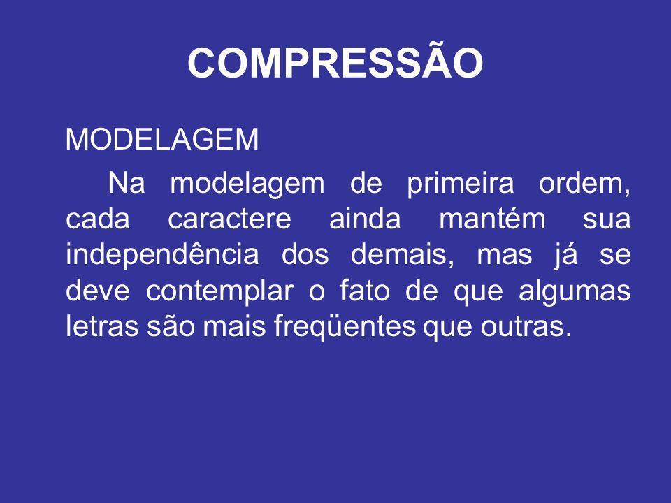 COMPRESSÃO MODELAGEM.