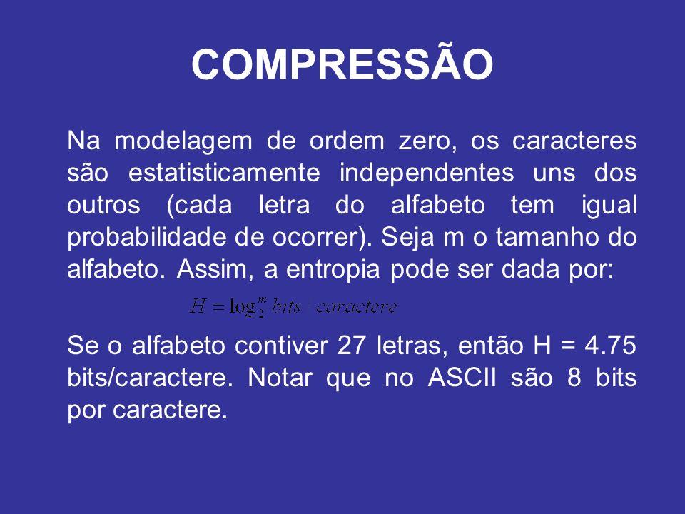 COMPRESSÃO