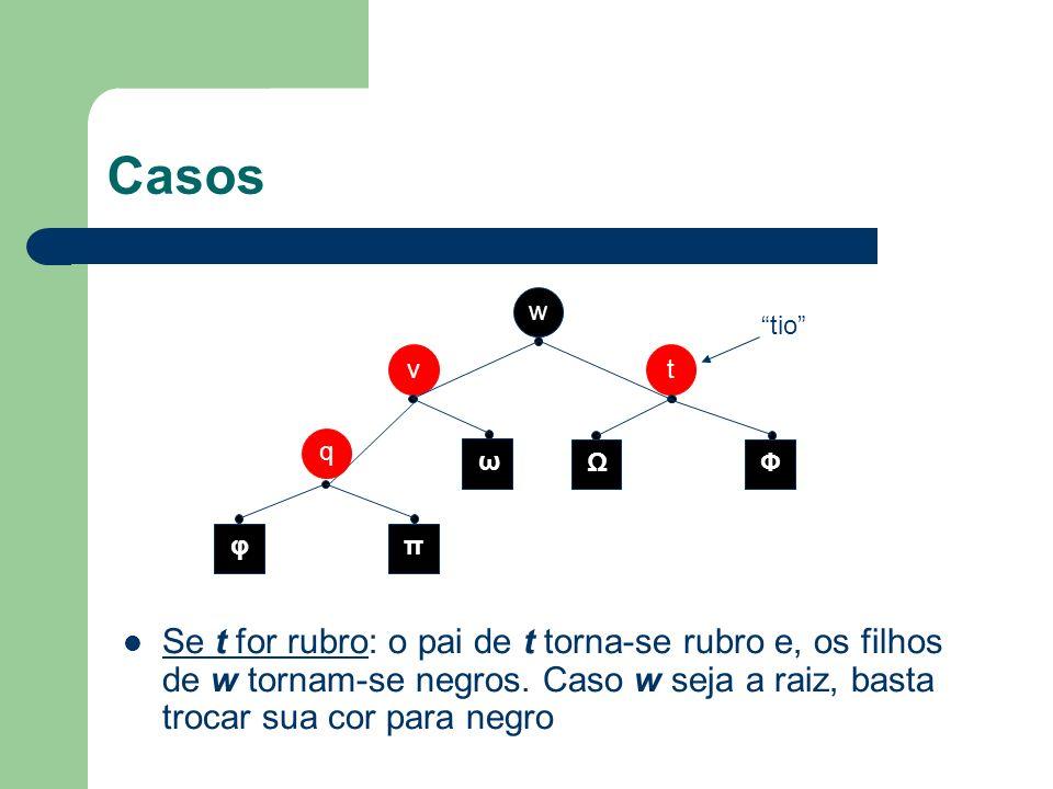 Casosw. v. q. t. tio φ. π. ω. Ω. Φ.