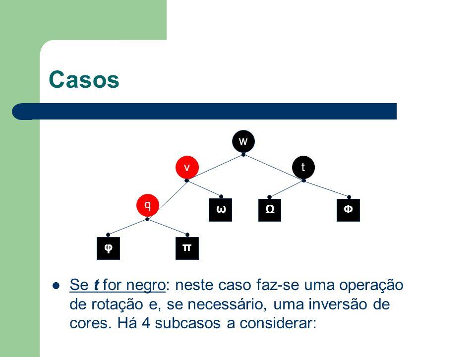 Casosw. v. q. t. φ. π. ω. Ω. Φ.