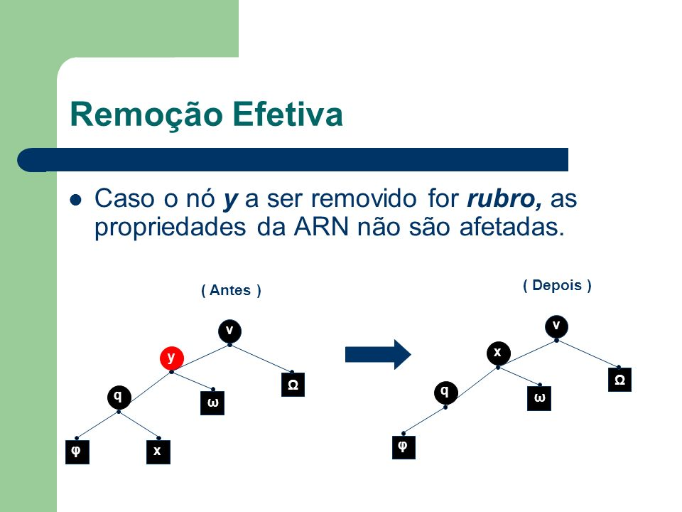 Remoção Efetiva Caso o nó y a ser removido for rubro, as propriedades da ARN não são afetadas. v. x.