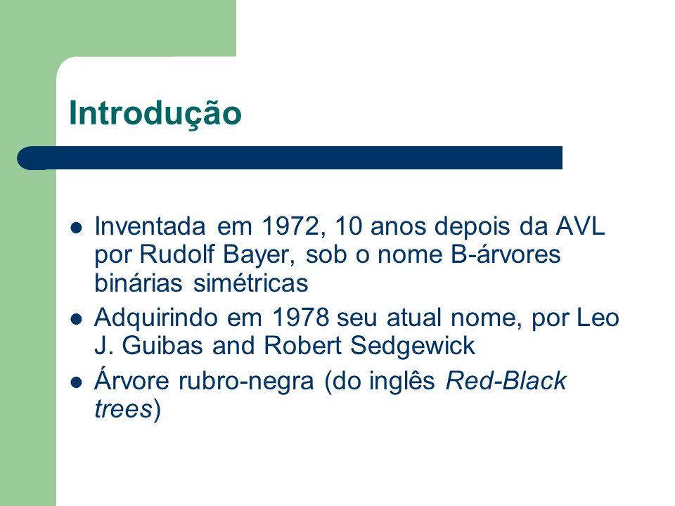 Introdução Inventada em 1972, 10 anos depois da AVL por Rudolf Bayer, sob o nome B-árvores binárias simétricas.