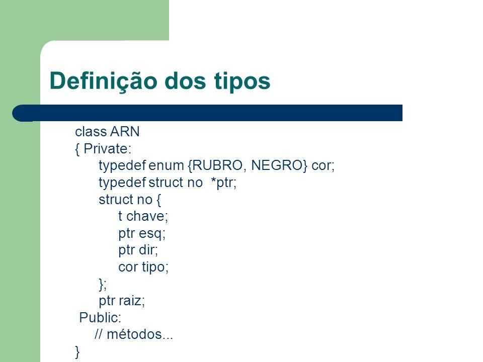 Definição dos tipos class ARN { Private: