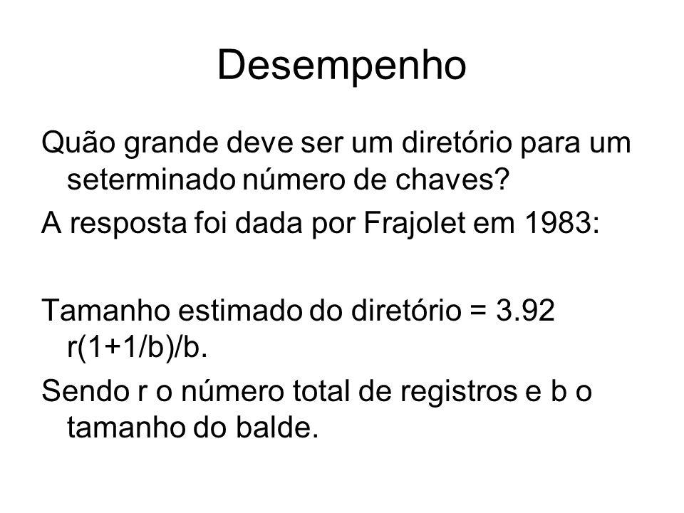 Desempenho Quão grande deve ser um diretório para um seterminado número de chaves A resposta foi dada por Frajolet em 1983:
