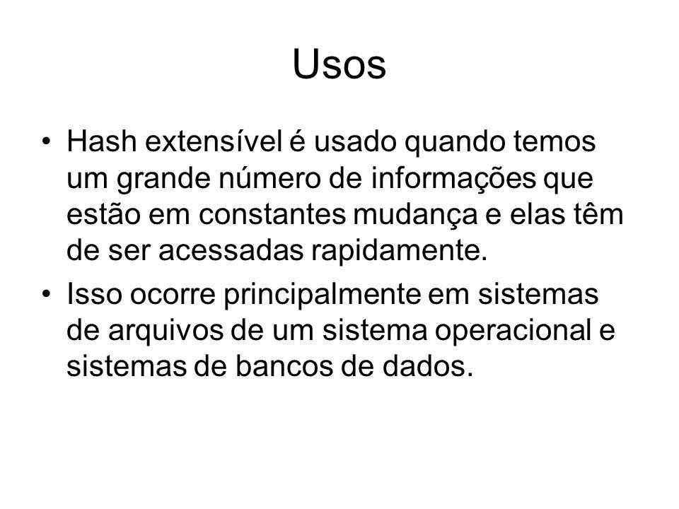Usos Hash extensível é usado quando temos um grande número de informações que estão em constantes mudança e elas têm de ser acessadas rapidamente.