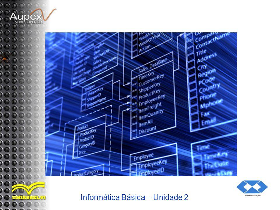 Informática Básica – Unidade 2