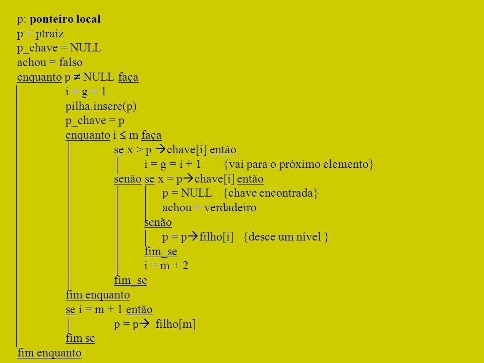 p: ponteiro local p = ptraiz. p_chave = NULL. achou = falso. enquanto p  NULL faça. i = g = 1.