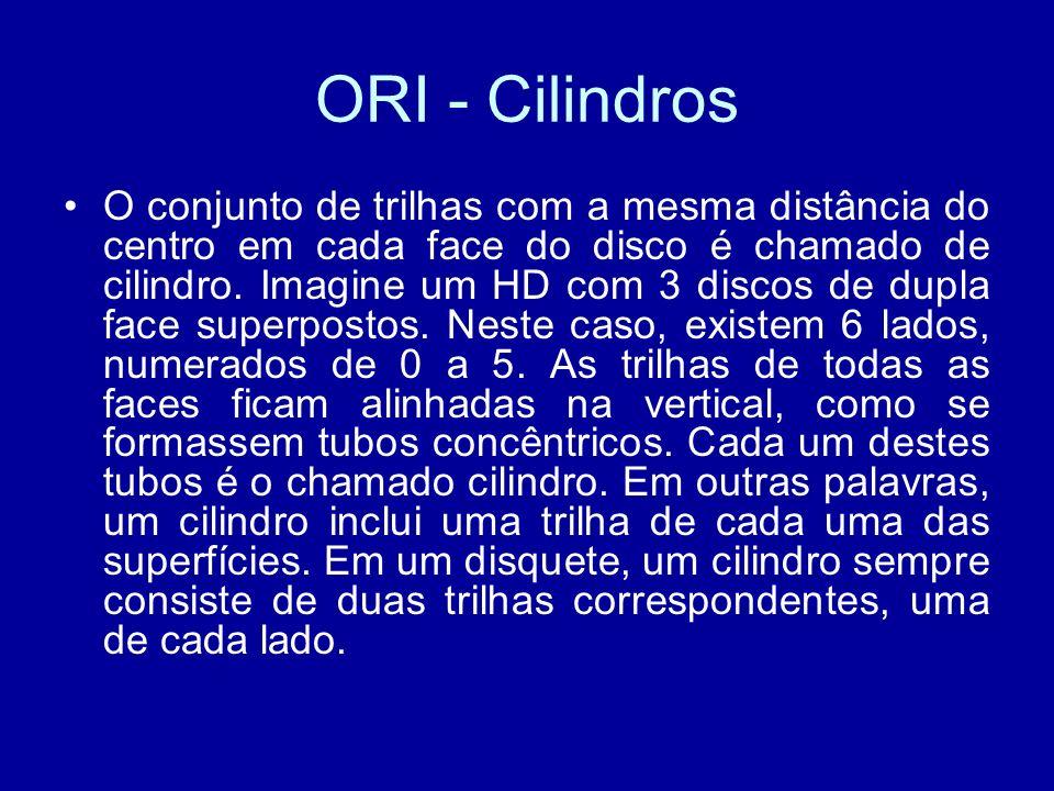 ORI - Cilindros