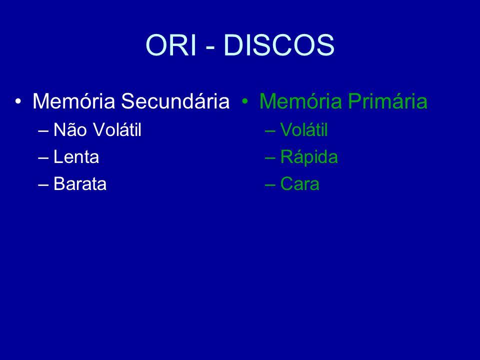 ORI - DISCOS Memória Secundária Memória Primária Não Volátil Lenta