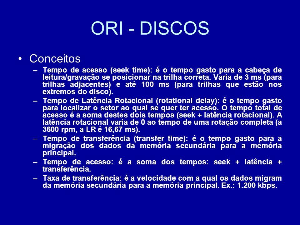 ORI - DISCOS Conceitos.