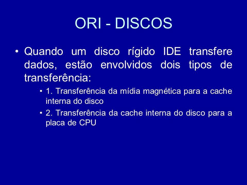 ORI - DISCOS Quando um disco rígido IDE transfere dados, estão envolvidos dois tipos de transferência: