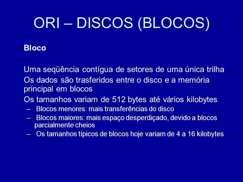 ORI – DISCOS (BLOCOS) Bloco