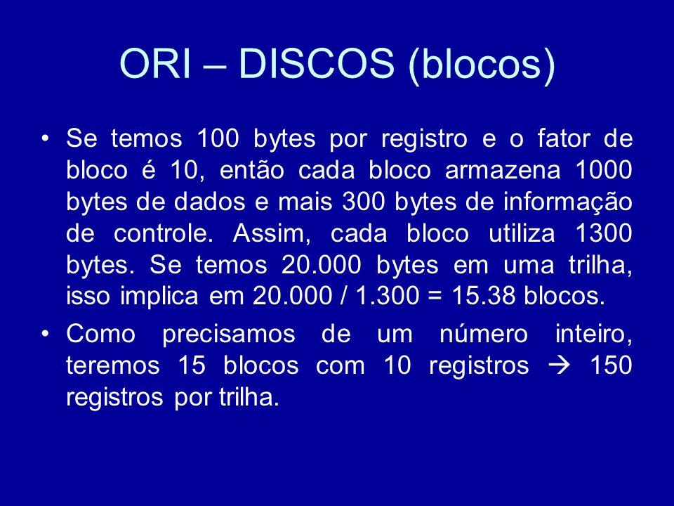 ORI – DISCOS (blocos)