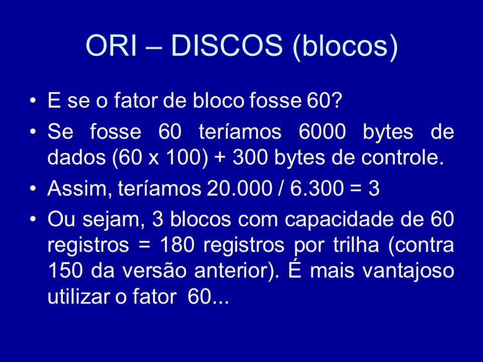 ORI – DISCOS (blocos) E se o fator de bloco fosse 60
