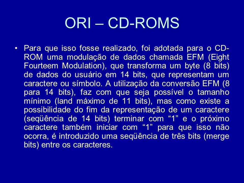 ORI – CD-ROMS
