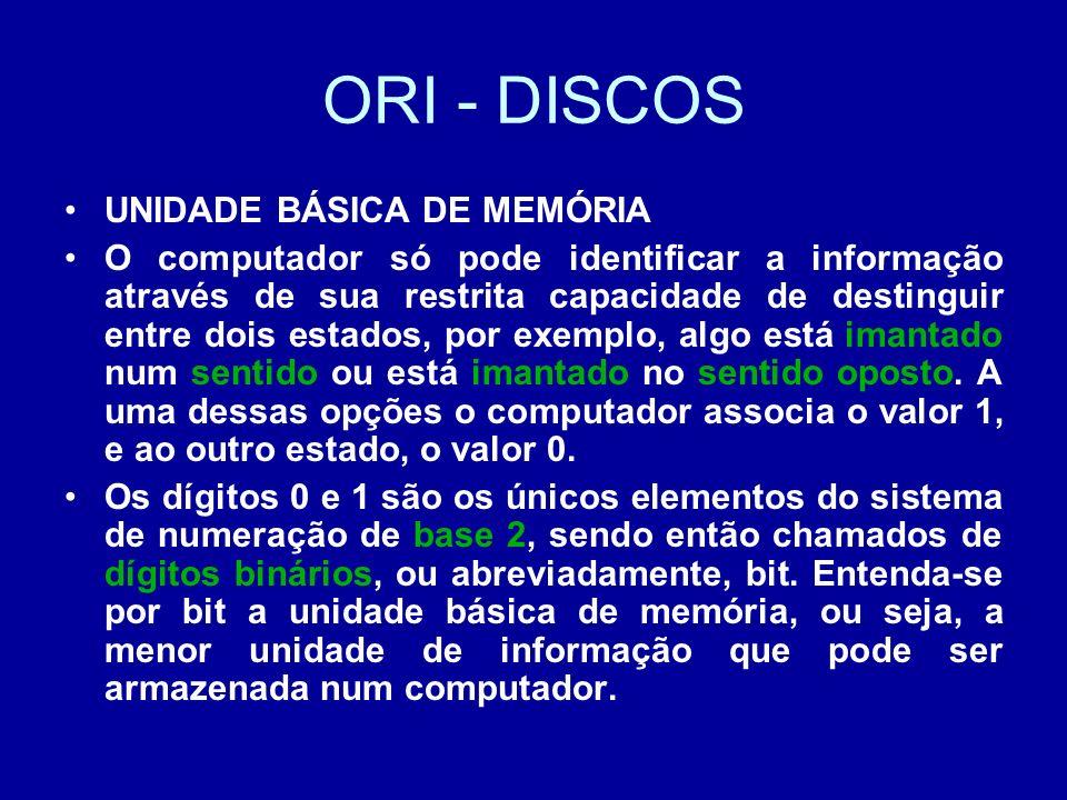 ORI - DISCOS UNIDADE BÁSICA DE MEMÓRIA