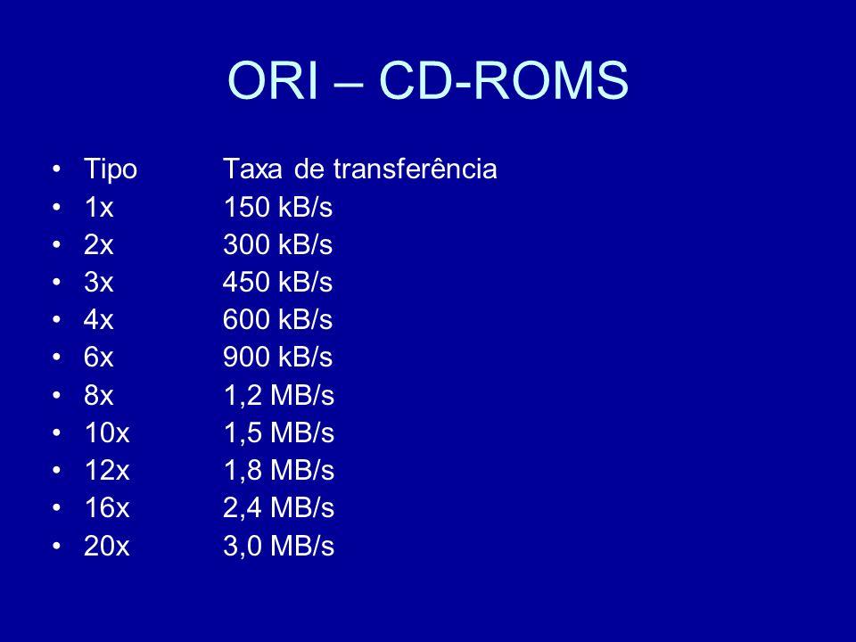 ORI – CD-ROMS Tipo Taxa de transferência 1x 150 kB/s 2x 300 kB/s