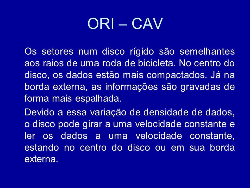 ORI – CAV
