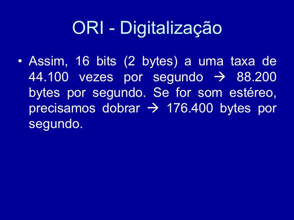 ORI - Digitalização