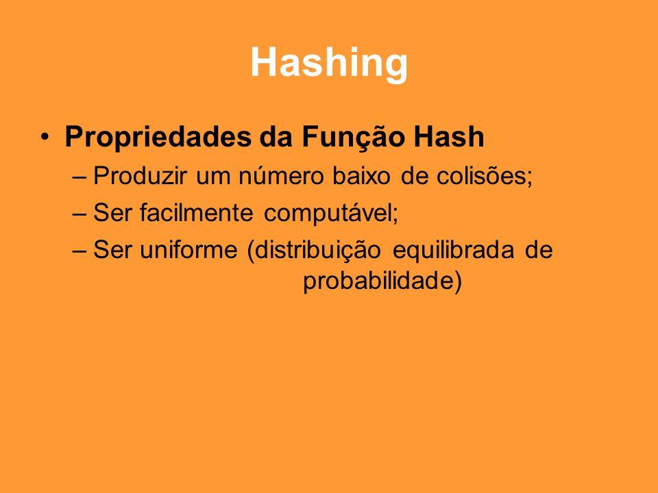 Hashing Propriedades da Função Hash