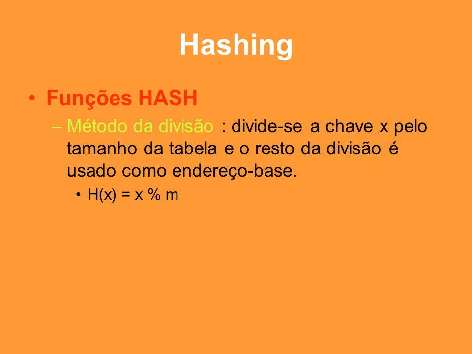 Hashing Funções HASH. Método da divisão : divide-se a chave x pelo tamanho da tabela e o resto da divisão é usado como endereço-base.