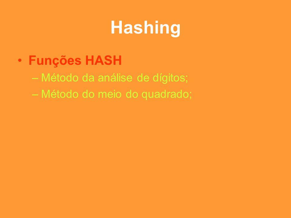 Hashing Funções HASH Método da análise de dígitos;