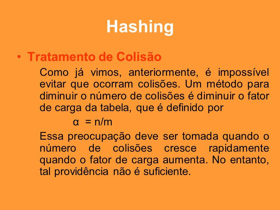 Hashing Tratamento de Colisão