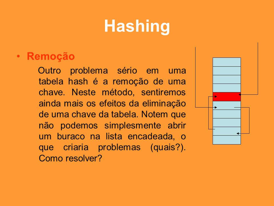 Hashing Remoção.