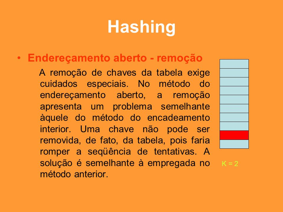 Hashing Endereçamento aberto - remoção