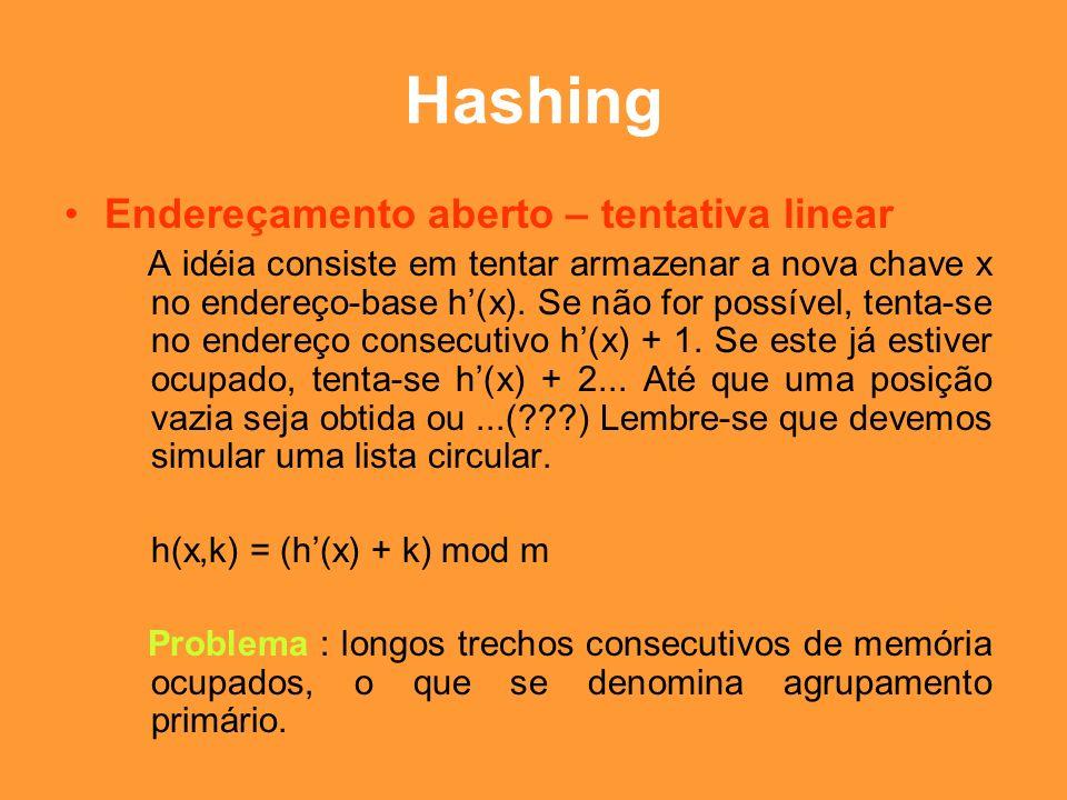 Hashing Endereçamento aberto – tentativa linear