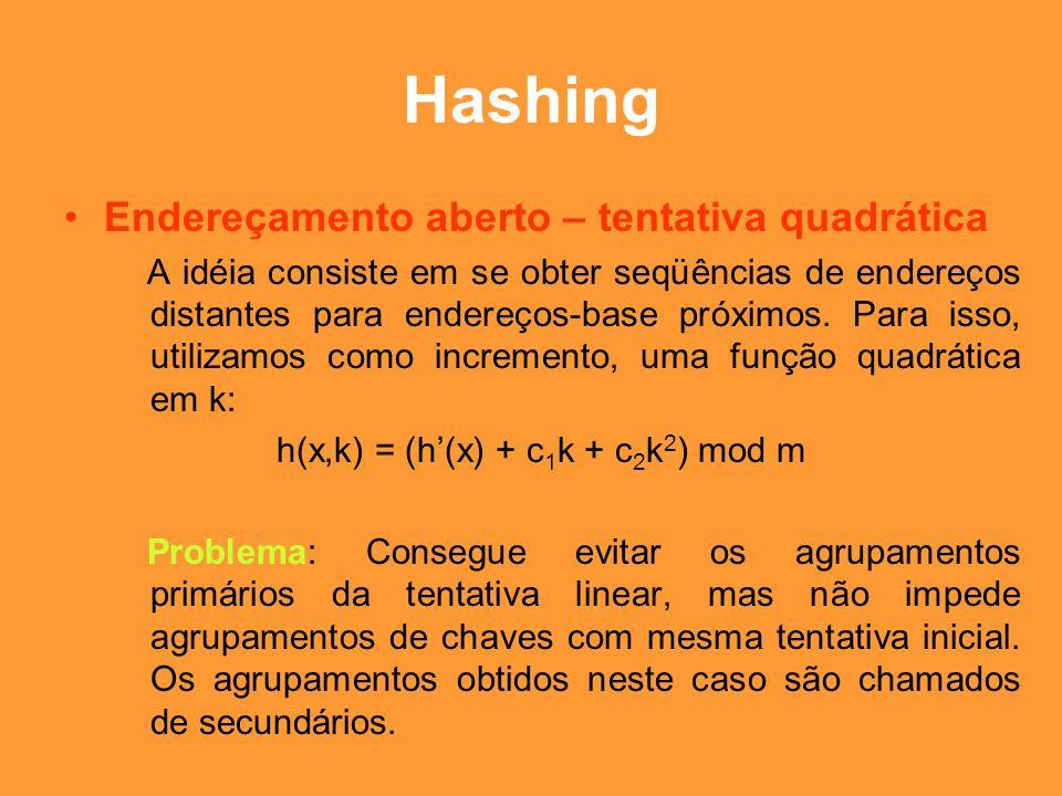 Hashing Endereçamento aberto – tentativa quadrática
