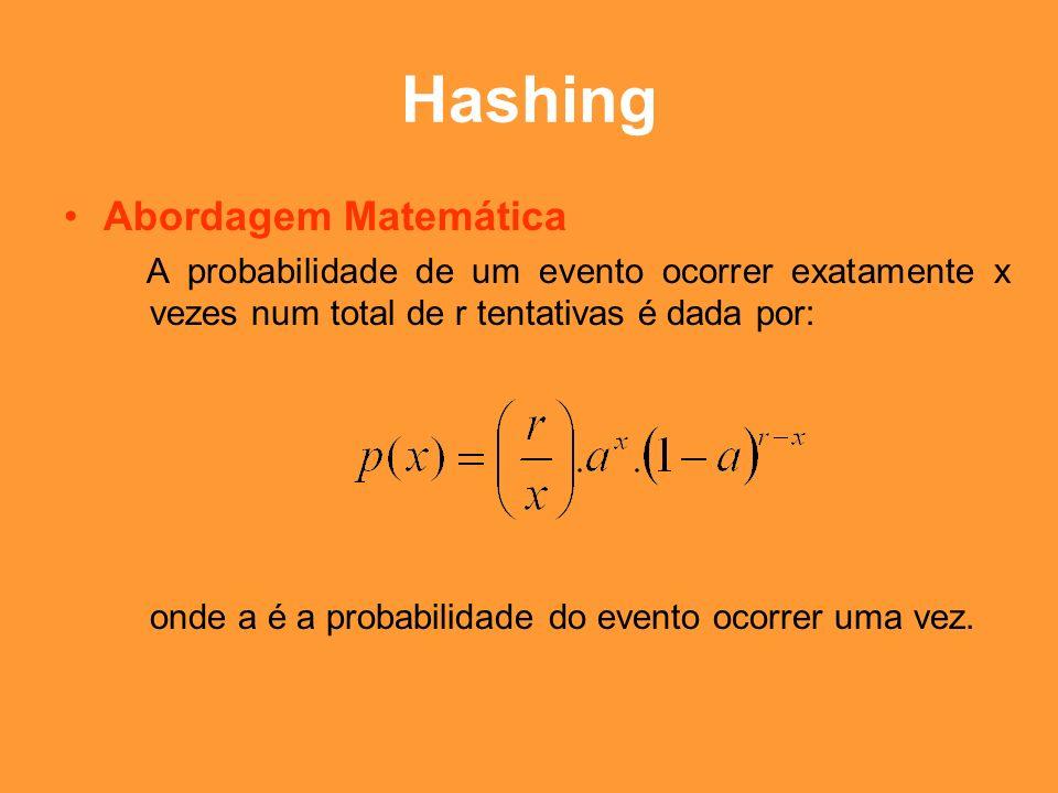 Hashing Abordagem Matemática