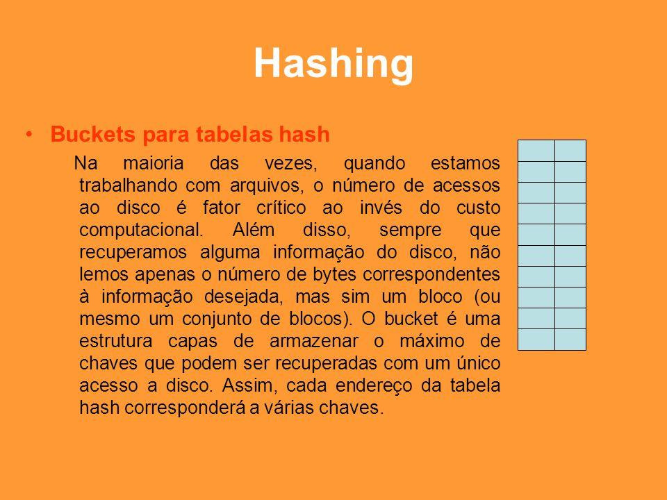 Hashing Buckets para tabelas hash
