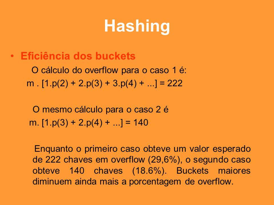 Hashing Eficiência dos buckets O cálculo do overflow para o caso 1 é: