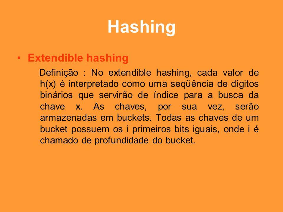 Hashing Extendible hashing