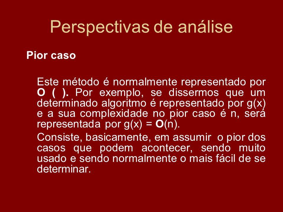 Perspectivas de análise