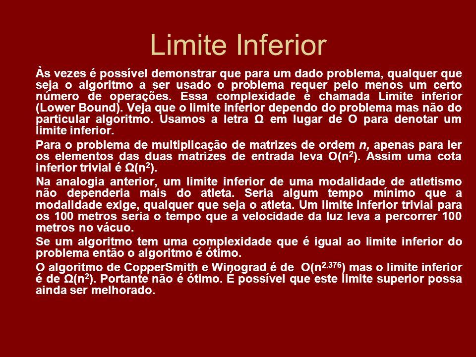 Limite Inferior