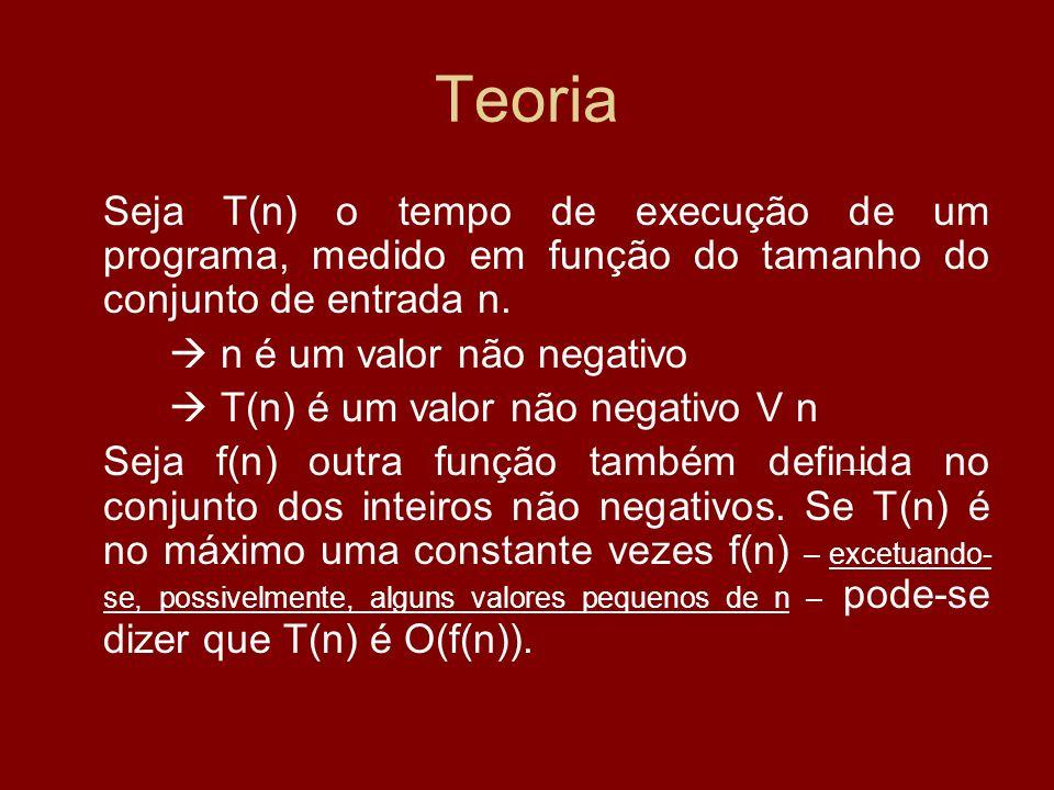 TeoriaSeja T(n) o tempo de execução de um programa, medido em função do tamanho do conjunto de entrada n.
