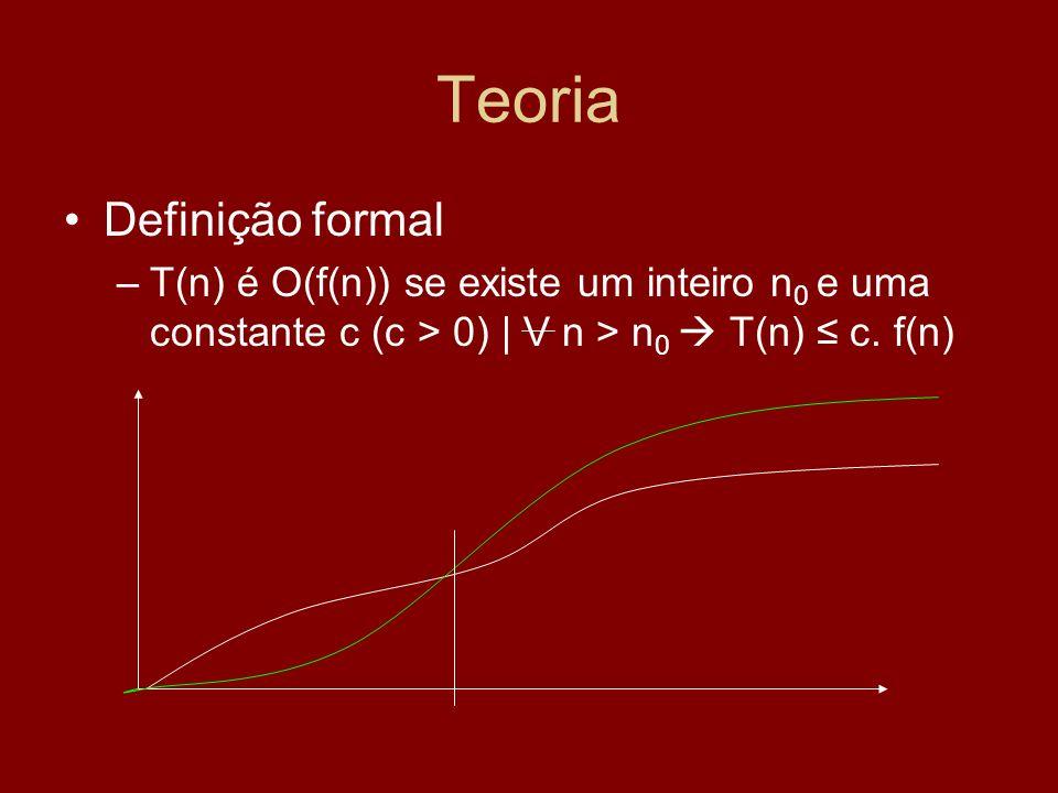 Teoria Definição formal