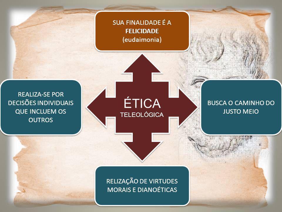 ÉTICA SUA FINALIDADE É A FELICIDADE (eudaimonia)