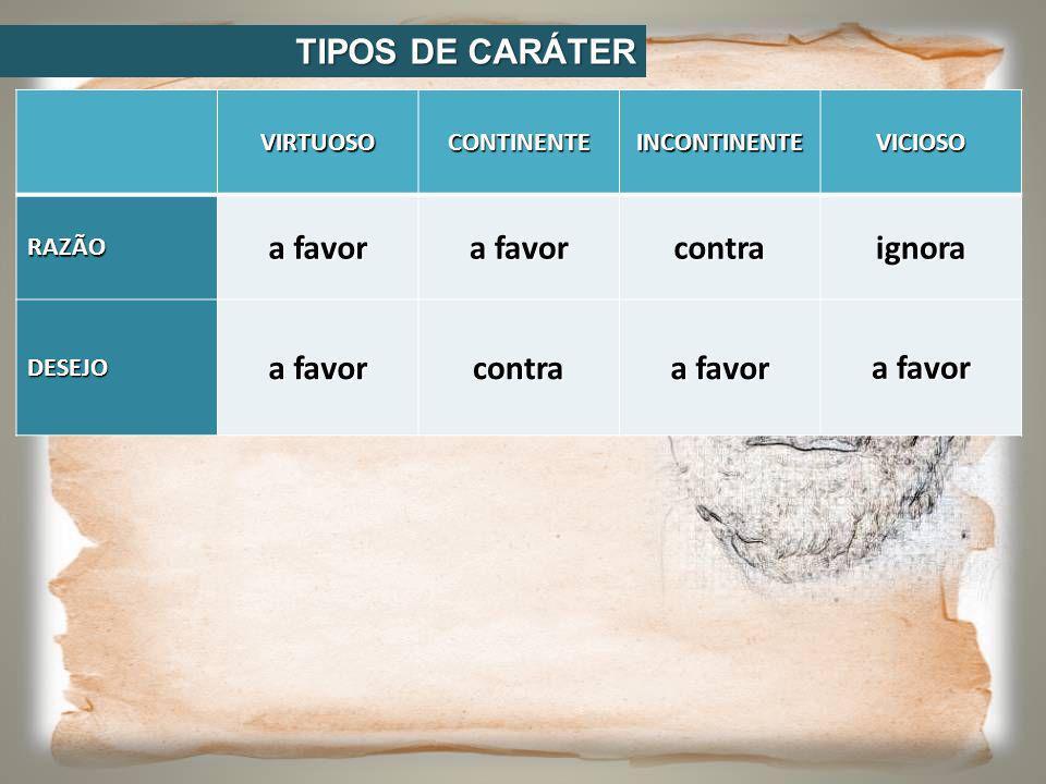 TIPOS DE CARÁTER a favor contra ignora VIRTUOSO CONTINENTE