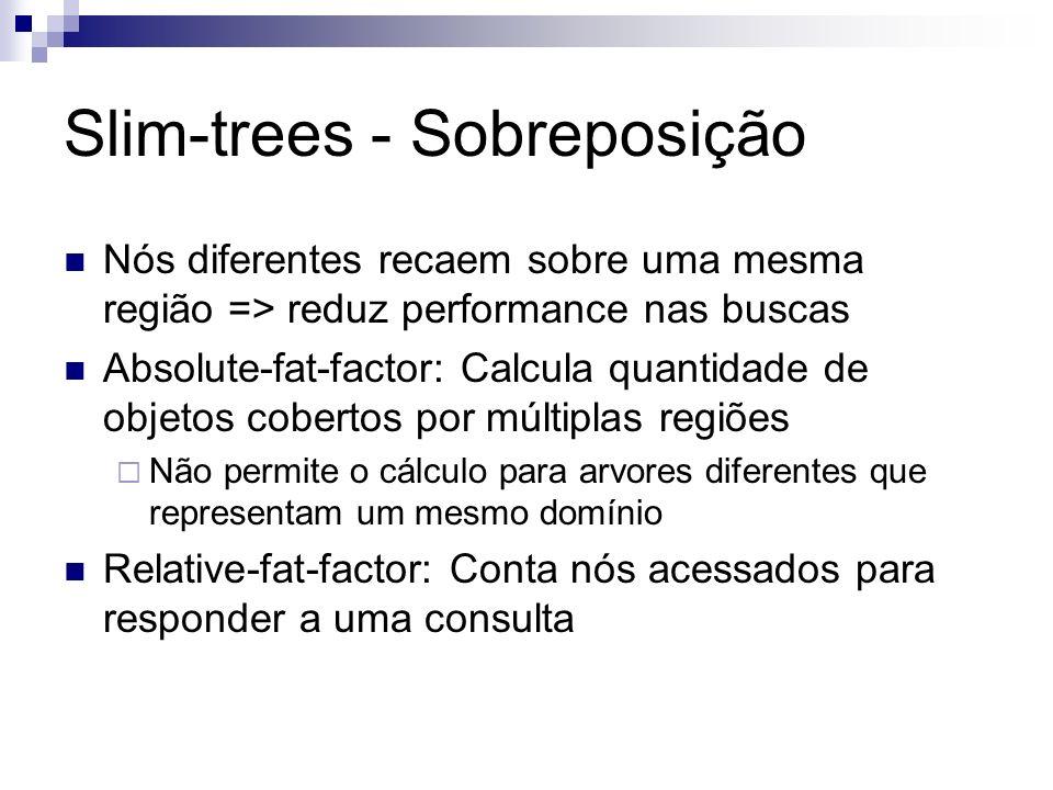 Slim-trees - Sobreposição