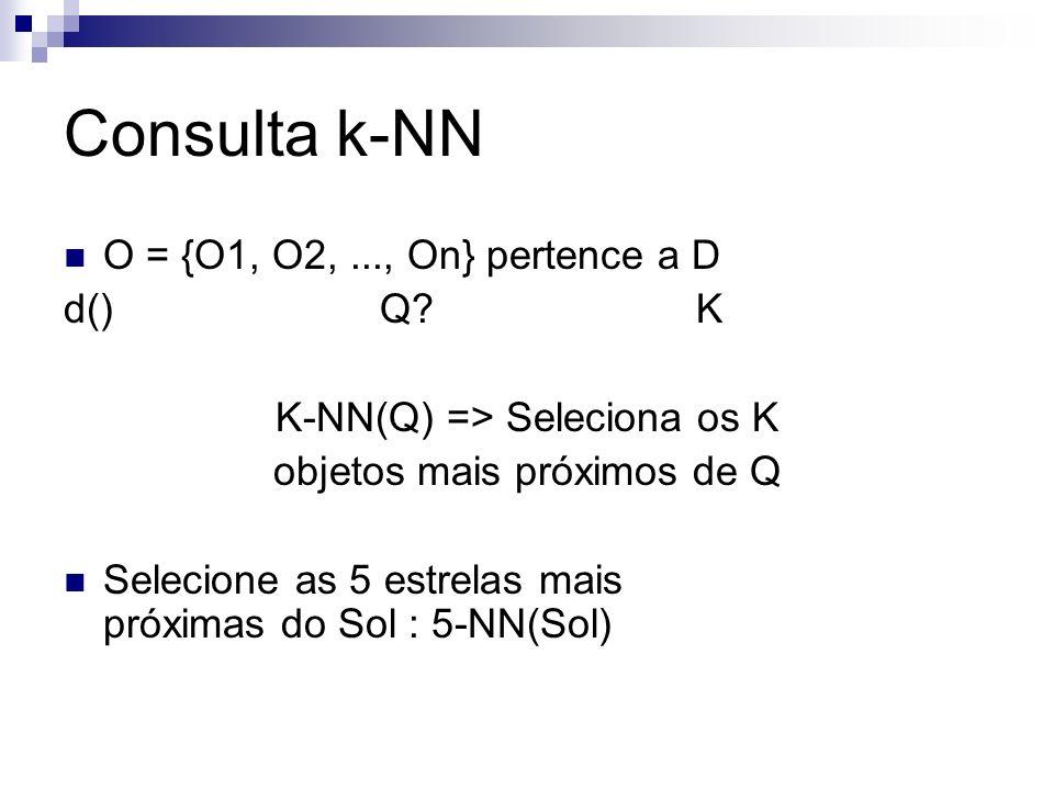 Consulta k-NN O = {O1, O2, ..., On} pertence a D d() Q K