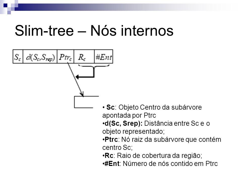 Slim-tree – Nós internos