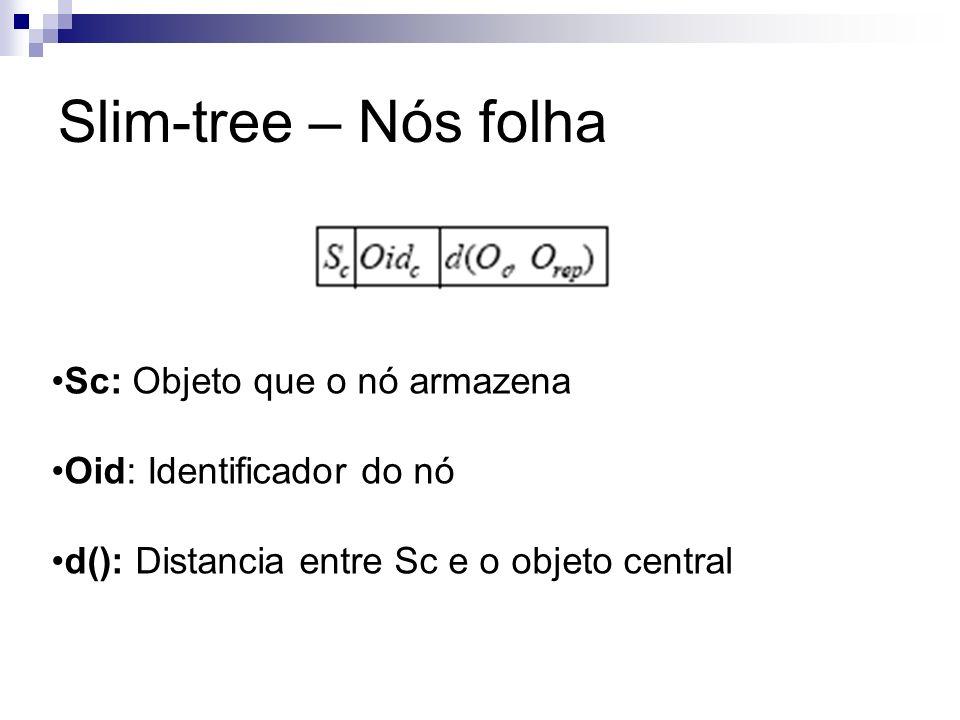 Slim-tree – Nós folha Sc: Objeto que o nó armazena