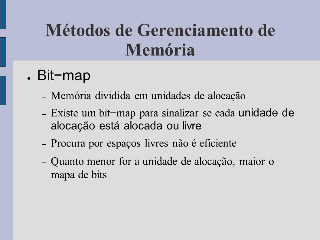 Métodos de Gerenciamento de Memória
