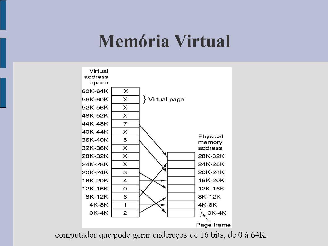 Memória Virtual computador que pode gerar endereços de 16 bits, de 0 à 64K