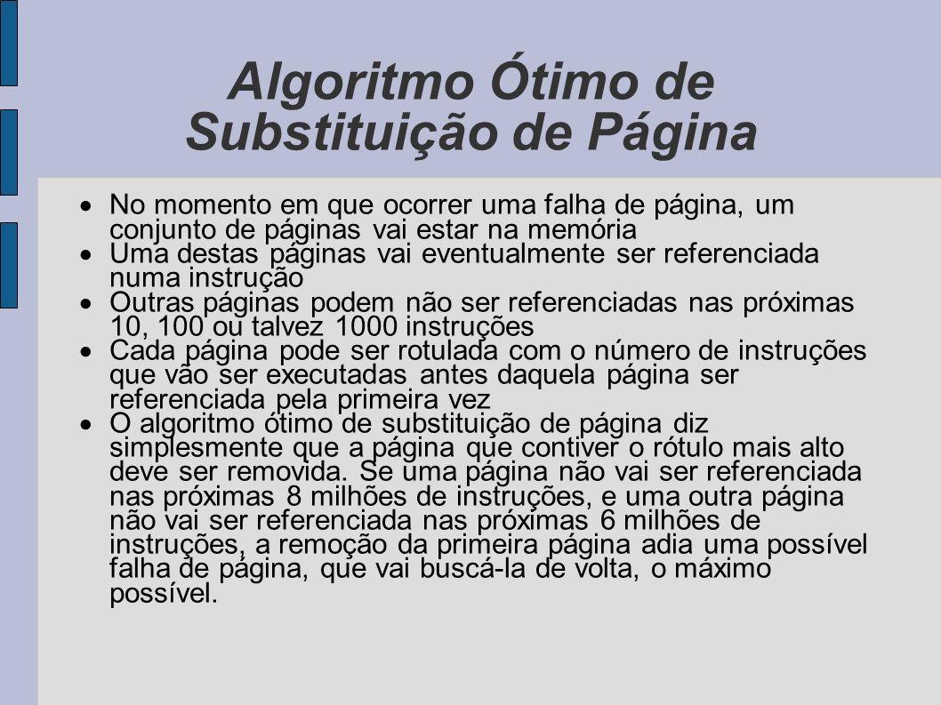 Algoritmo Ótimo de Substituição de Página
