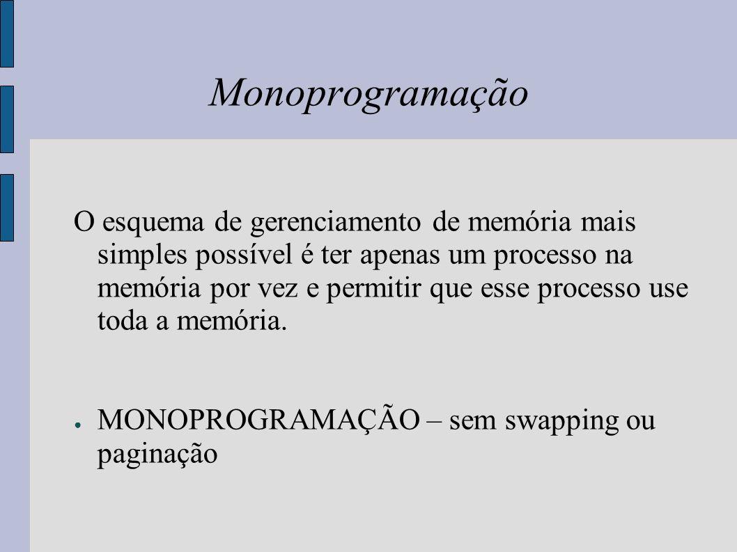 Monoprogramação